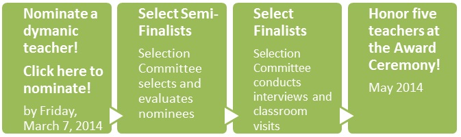 Teacher Award Selection Process 2014