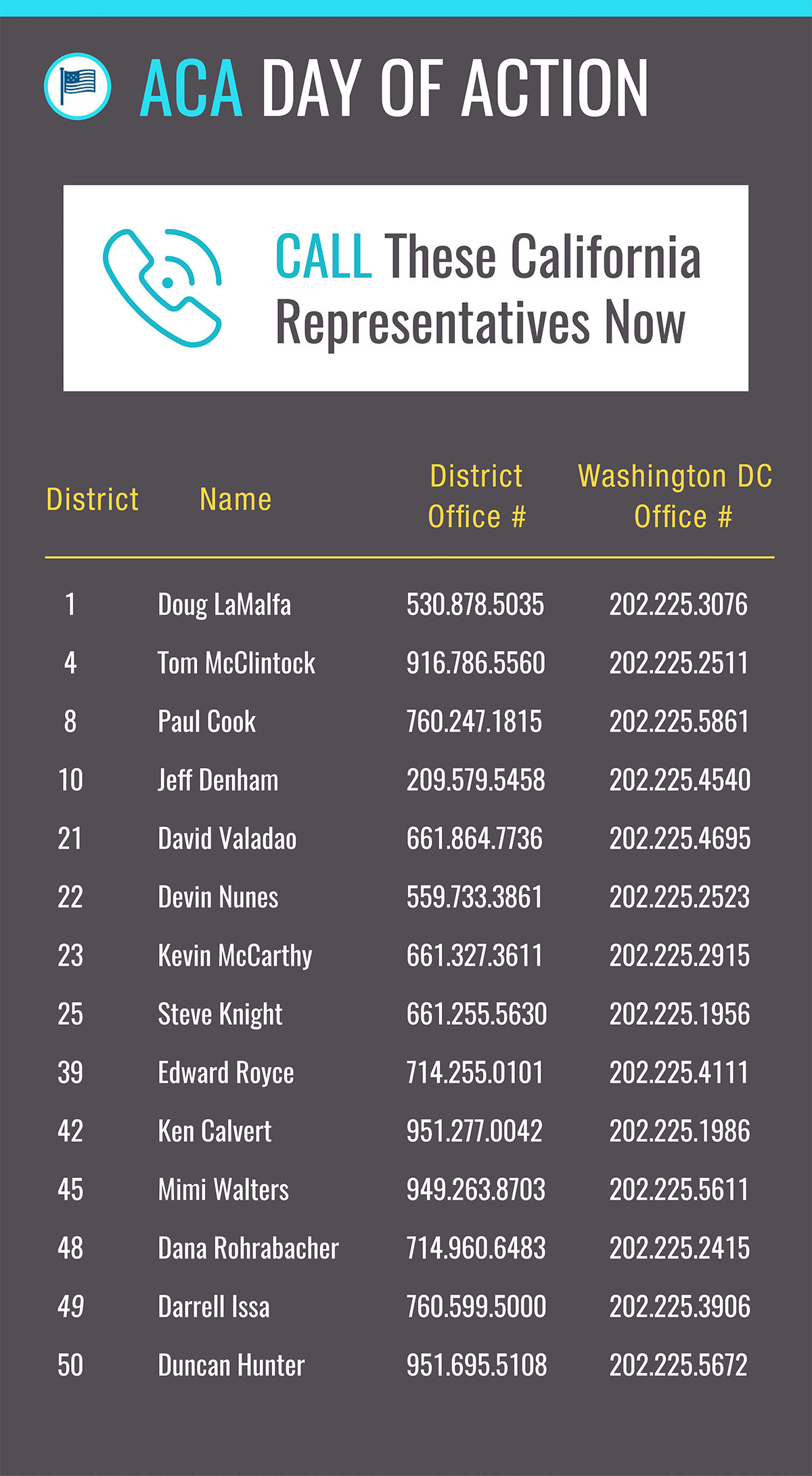 ACA Day of Action Representatives List
